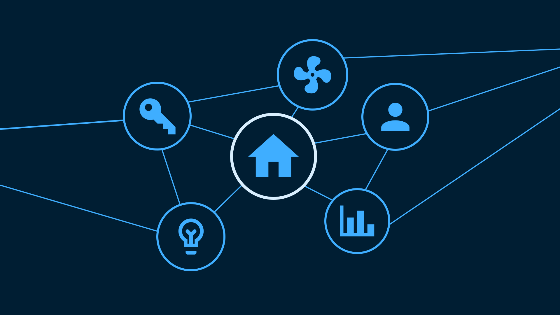 Smart Building Ecosystem – Future-Proof Solutions for Real Estate
